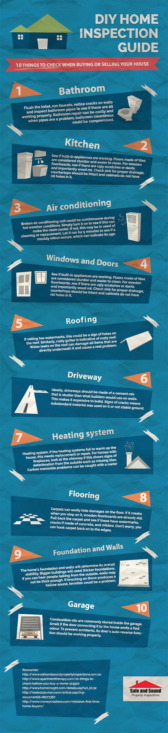 DIY Home Inspection Infographic
